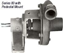 MP Series 80 Pedistal Mount